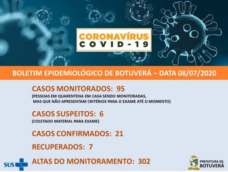 Botuverá tem 5 novos casos confirmados de Covid-19